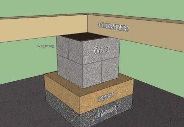 Опорно столбчатый фундамент плюсы и минусы